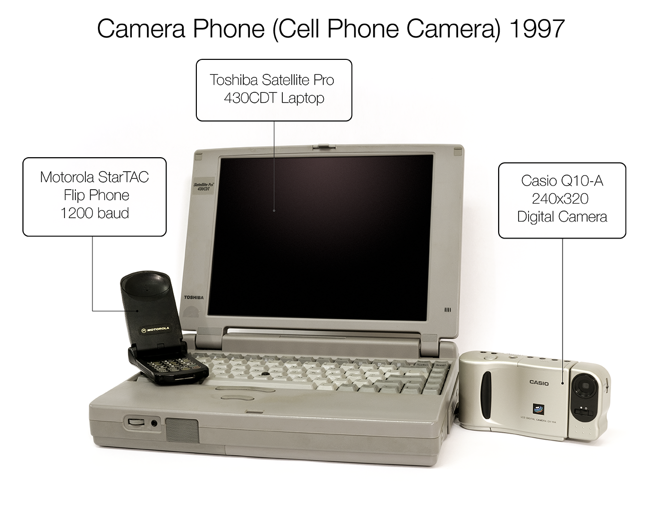 Philippe Kahn\'s 1997 digital camera, cellphone, and  laptop used to transmit the first camera phone image